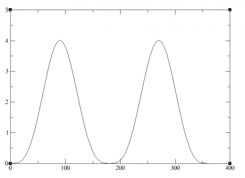 Small Molecule Dihedrals Parametrization   Computational Biology and