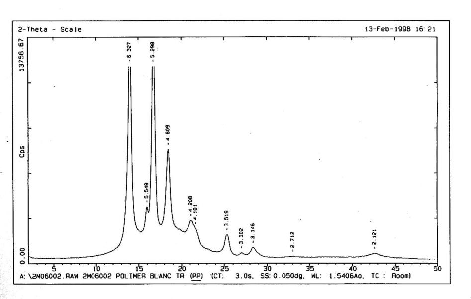 Es tracta d'un polímer amb un grau de cristal·linitat elevat.