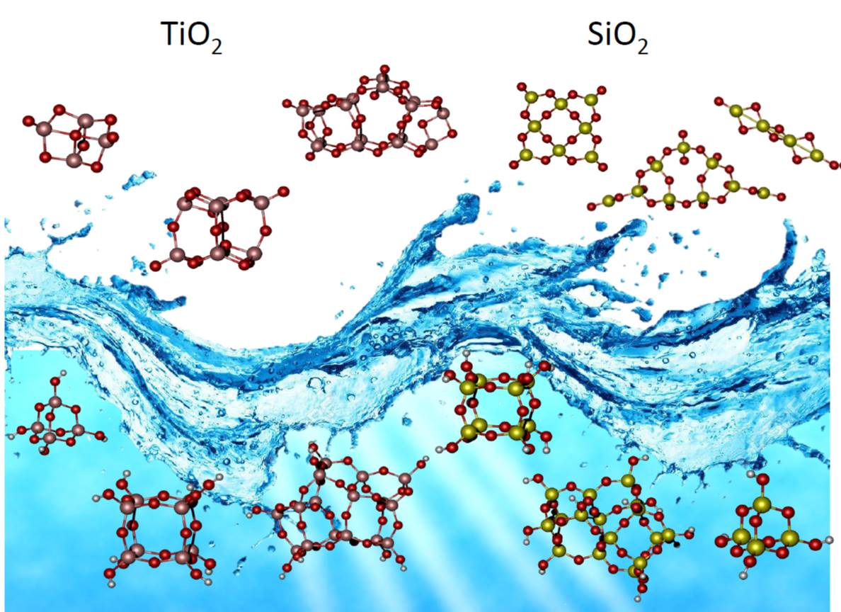 TOC hydroxylated TiO2 SiO2
