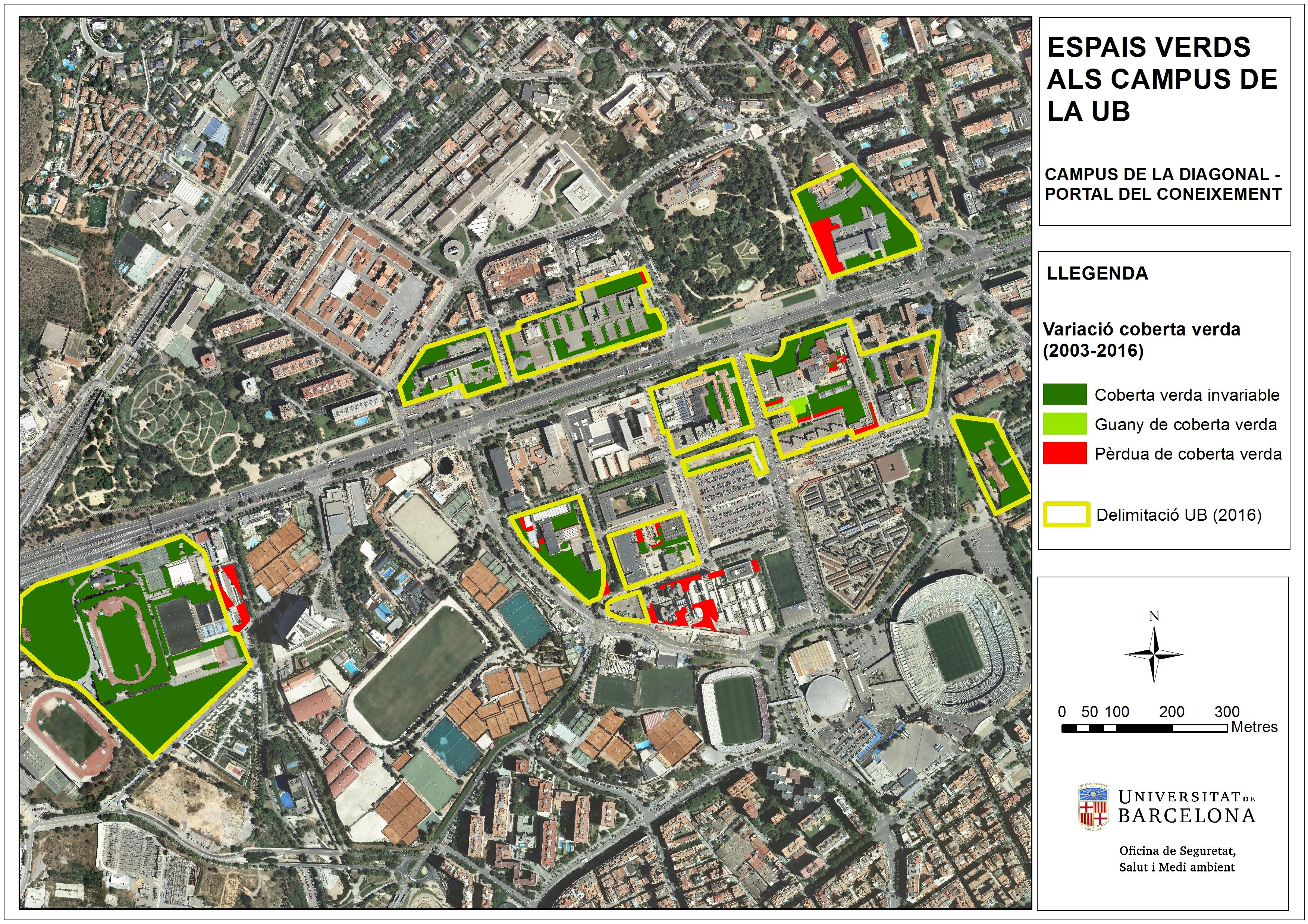 Evolució espais verds Diagonal