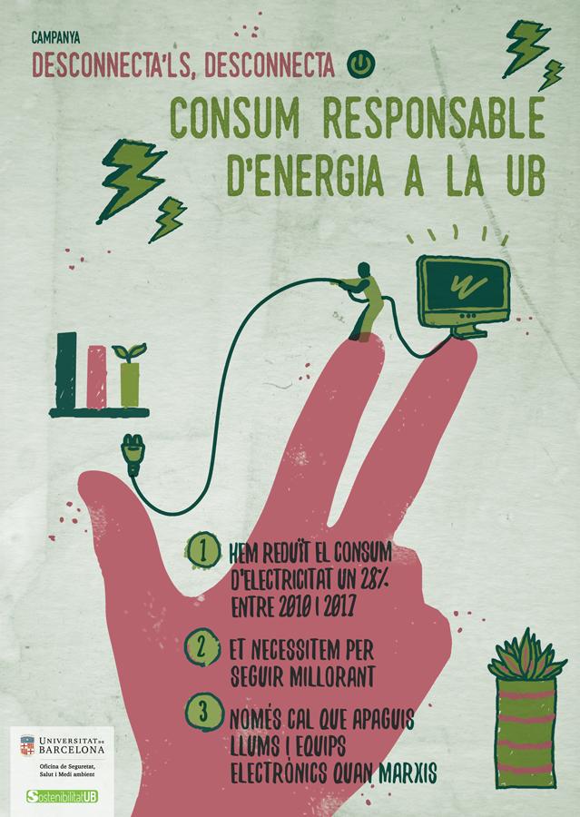 Consum responsable d'energia a la UB