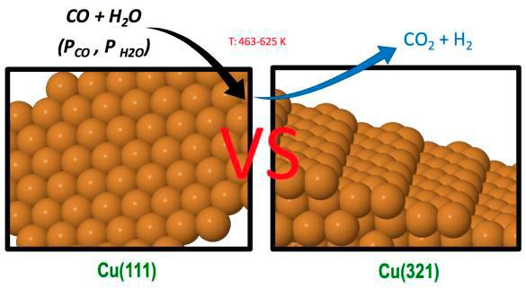 heterogeneous catalysis applied computational chemistry