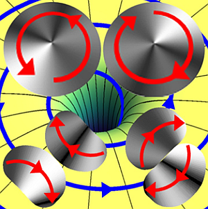 Chiral control in monolayers