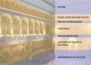Estructura decorativa dels murs