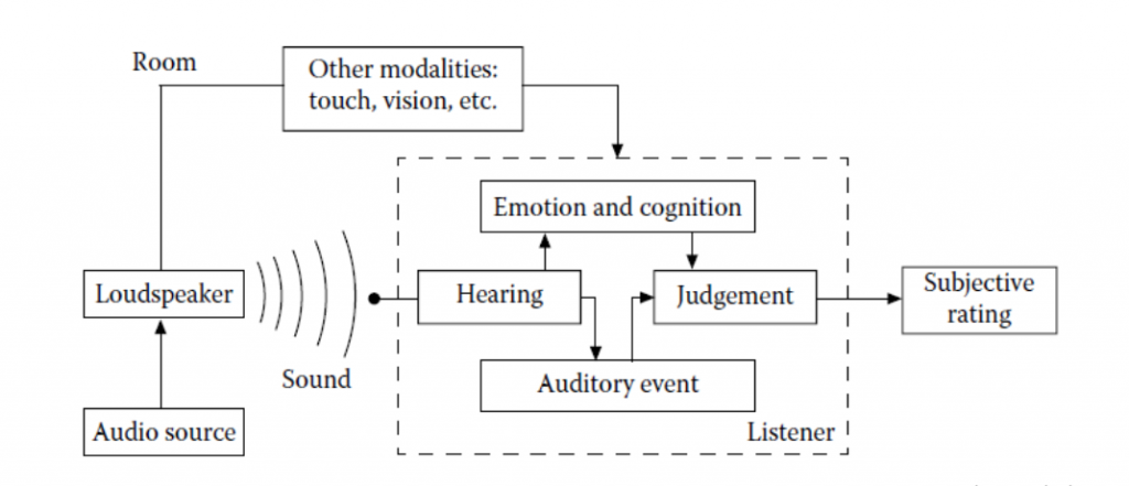 Measuring emotions to understand ancient communities