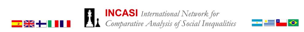 """Seminario de doctorado INCASI: """"Progresos sociales, pobrezas estructurales y desigualdades persistentes"""""""