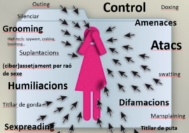 Presentation of the research on sexist cyberviolence in the Palau de Generalitat
