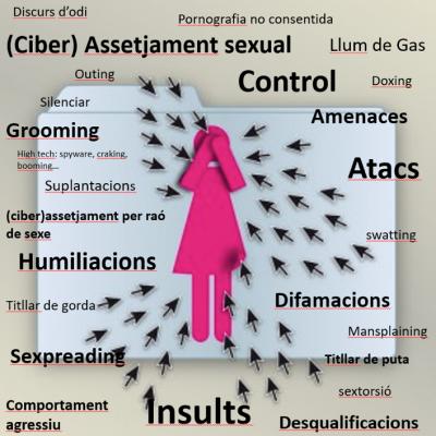 Presentació de la recerca de ciberviolències masclistes al Palau de la Generalitat