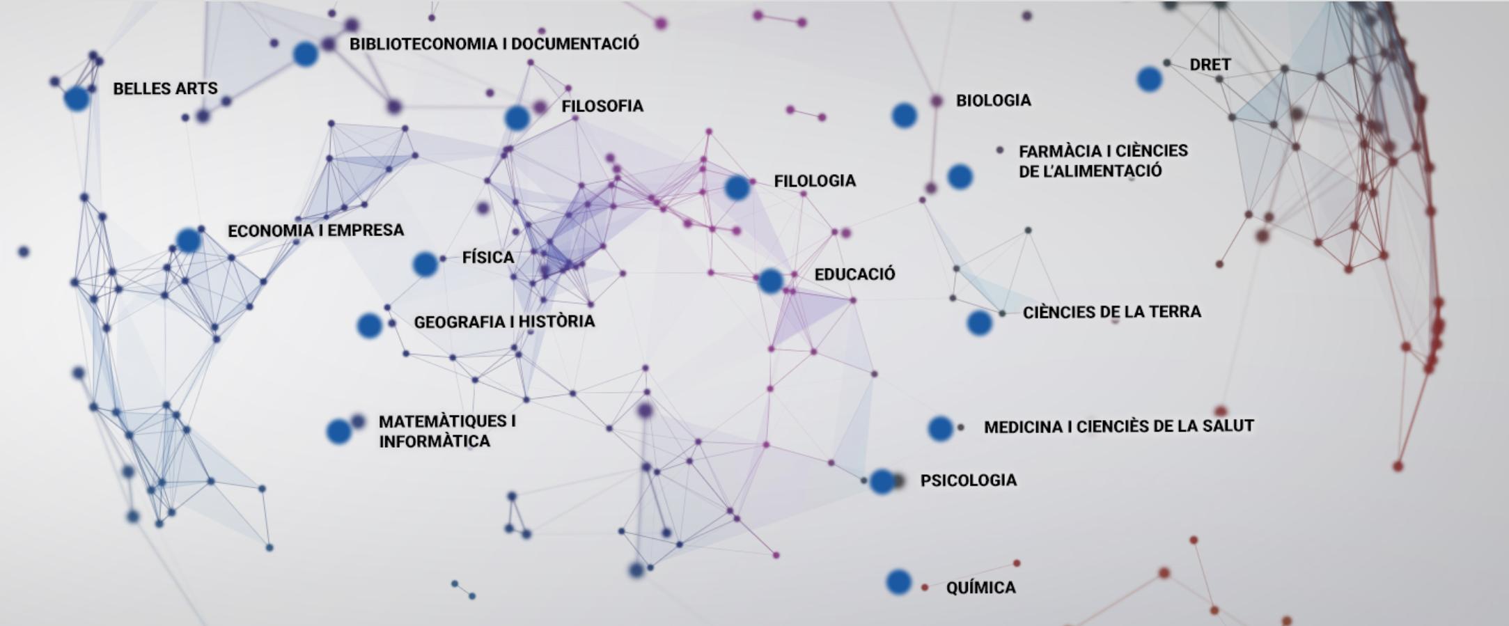 Xarxa de Dinamització Lingüística