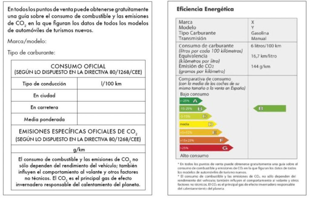 Etiqueta d'eficiència energètica de vehicles obligatòria (esquerra) i voluntària (dreta).