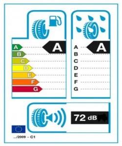 Etiqueta d'eficiència energètica de neumàtics.