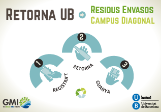 cartell: retorna UB residus envasos campus diagonal