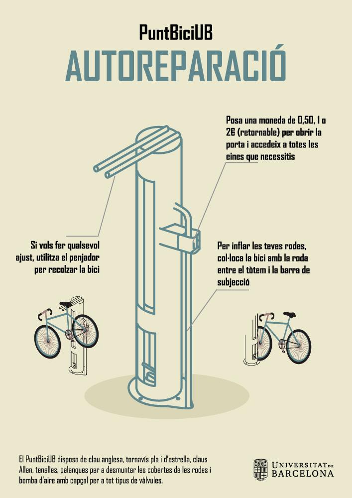 Instruccions d'ús del Punt Bici UB d'autoreparació de bicicletes