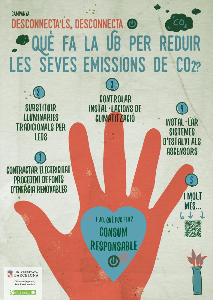 cartell informatiu de les reduccions de les emissions de CO2