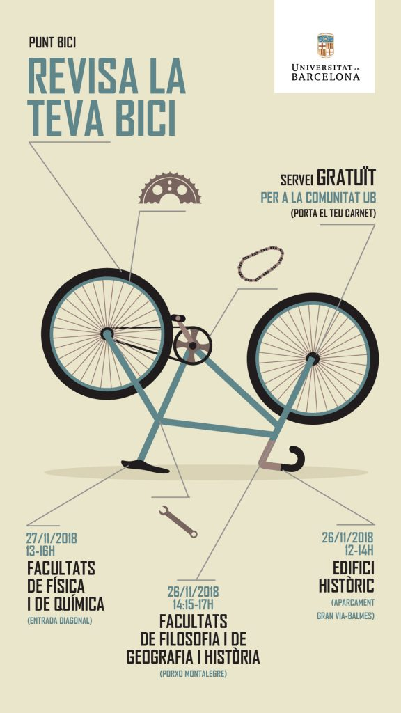 cartell informatiu revisa la teua bici