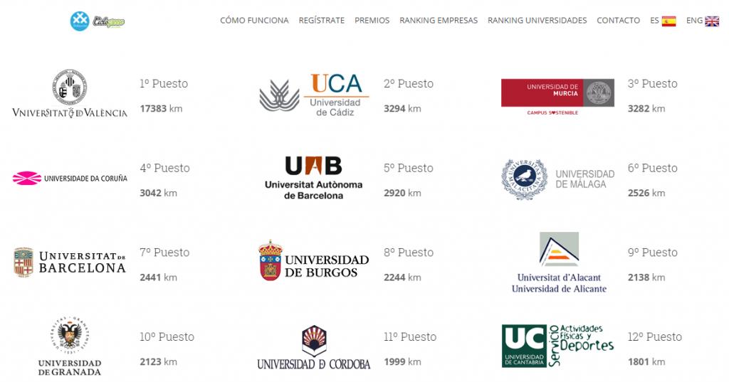 Rànquing del repte '30 días en bici' entre universidades españolas