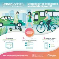 Urban Mobility Challenge Cartell