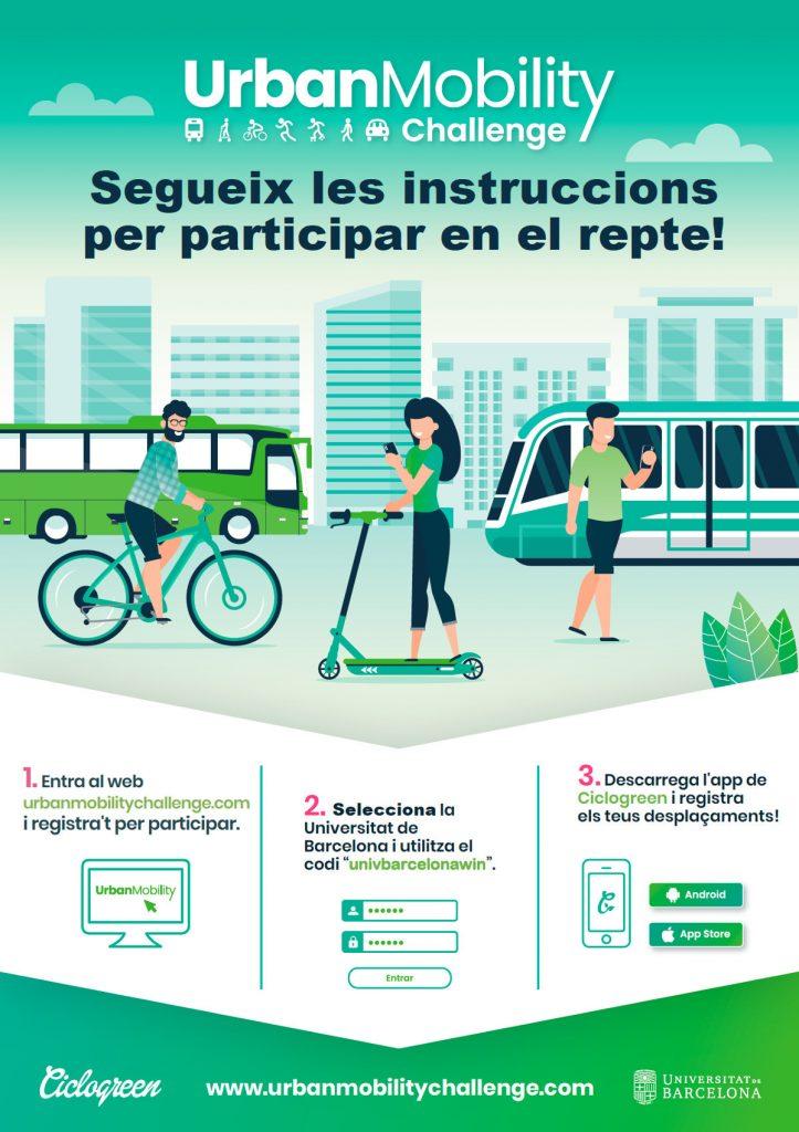 Urban Mobility Challenge 2020