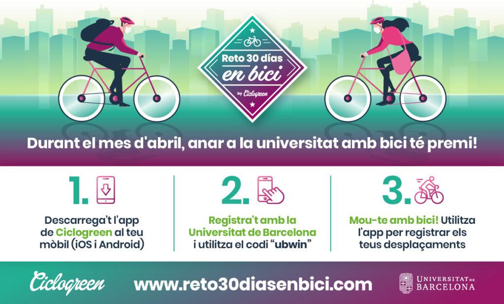 Reto 30 dias en bici de Ciclogreen any 2021