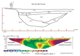 Section of the anomaly found during electrical tomography practices and section of the moat.