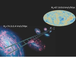 Diferences in the values of the Hubble constant between early (right) and late (left) universe. Image: NASA/JPL-Caltech/ESA/and the Planck Collaboration